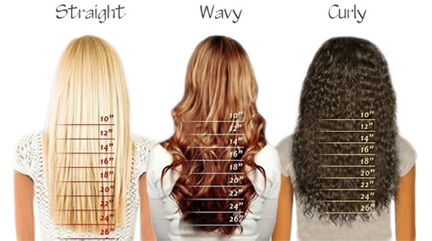 What Length Of Hair Extensions Should I Get 79